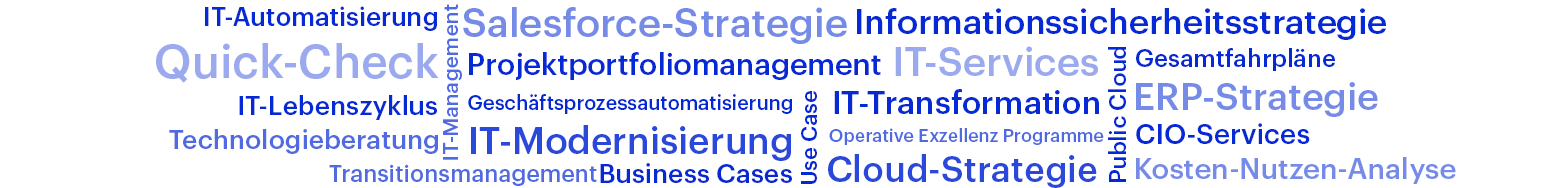 wordcloud_it-strategie_cio_3.png
